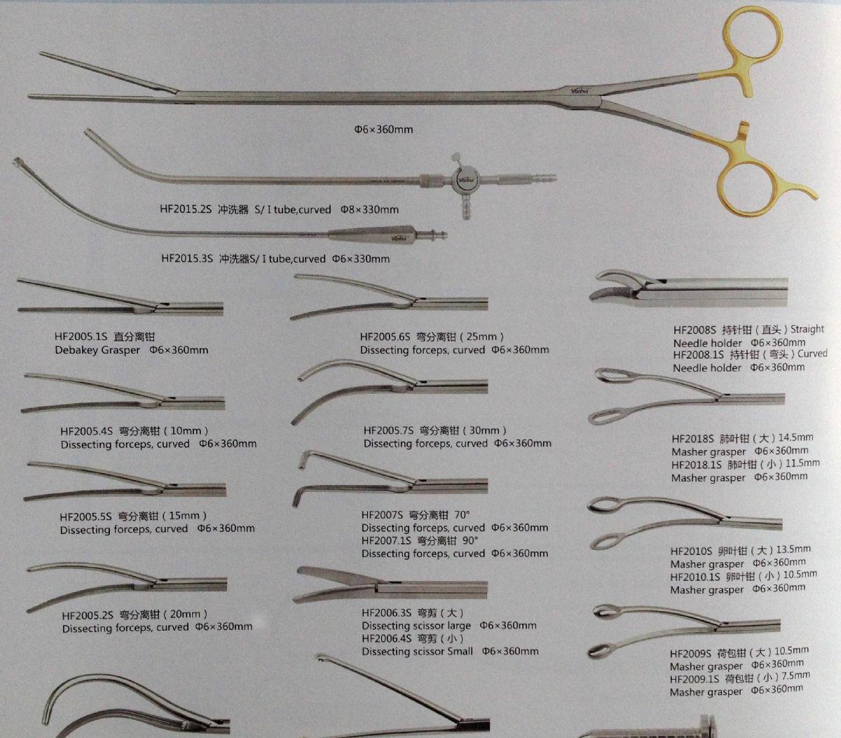 天松胸腔鏡配套手術器械